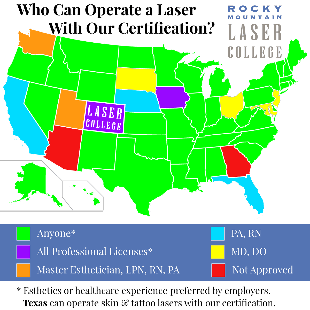 state requirements and laws to operate a cosmetic laser